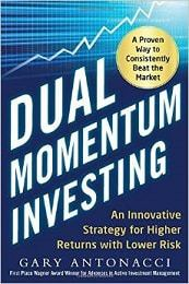 dualmomentuminvesting 1 - Most Common Strategies used in Hedge Fund Trading