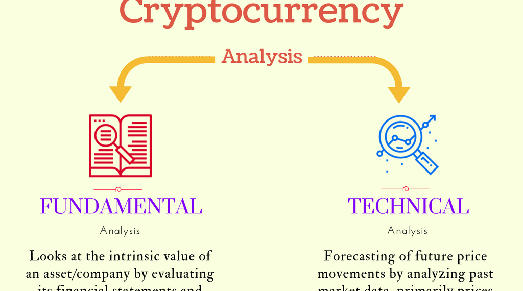 introduction into cryptocurrency