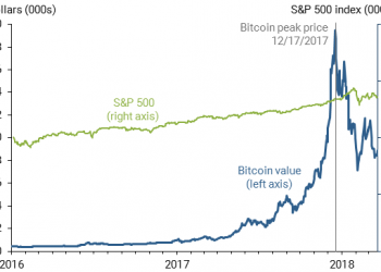 2018 12 1 2 1 350x250 - Bitcoin futures trading is coming and it's a big deal
