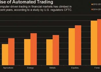 220181223156890764369 1 350x250 - Bitcoin futures trading is coming and it's a big deal