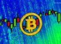 Trading Breakouts in Bitcoin 1 120x86 - R Quant Futures News