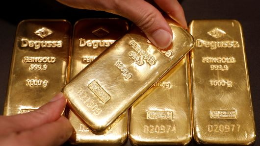 Gold Prices Hold Steady Amid Easing Dollar